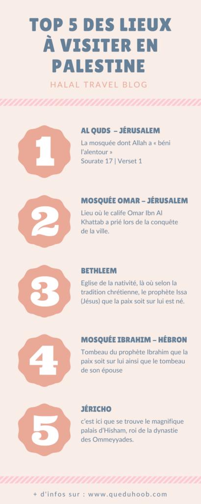Les 5 lieux à ne pas rater en #Palestine !